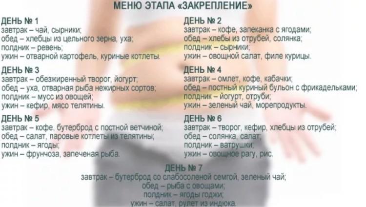 Диета дюкана меню на каждую
