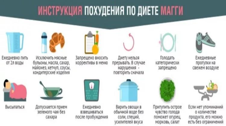 Инструкция похудения